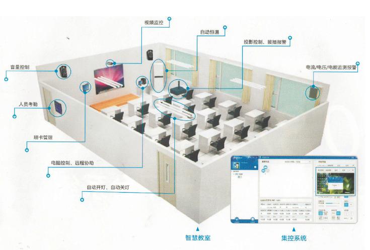 智慧教室系统解决方案